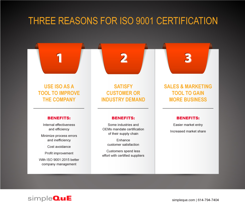 Three Reasons For ISO 9001 Certification