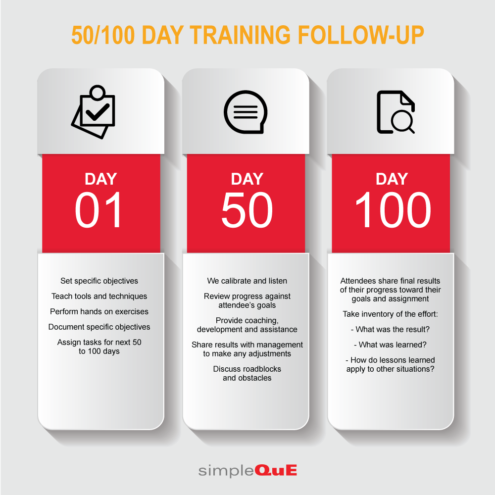 Add to your training with a 100 Day Learning Action Plan - SimpleQUE