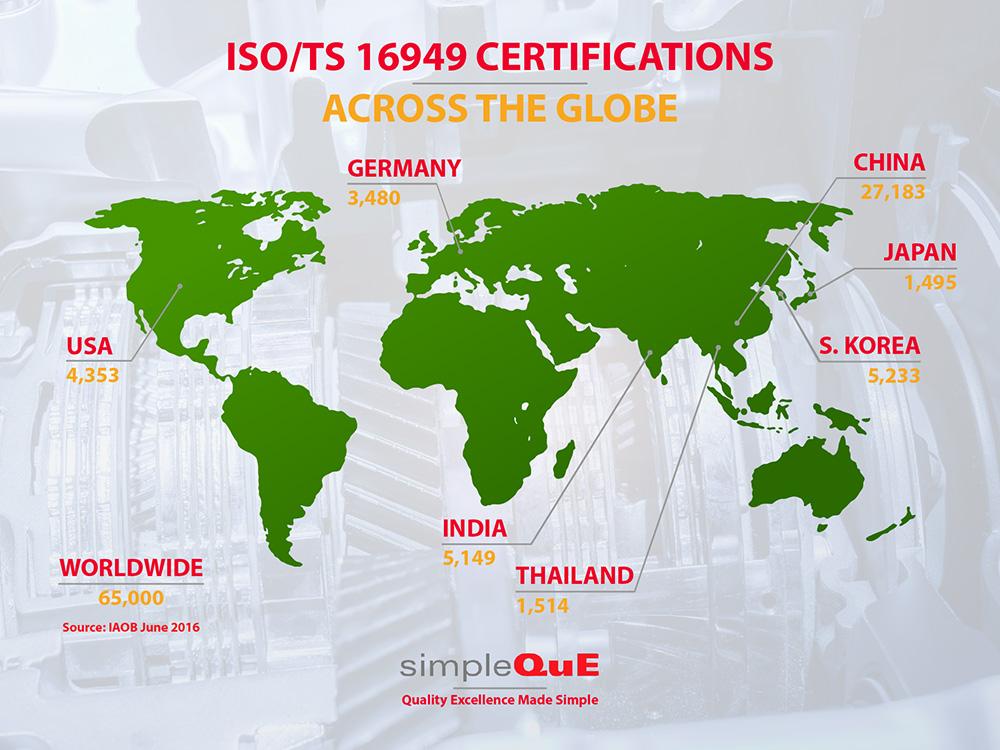 SQ_16949_infographic