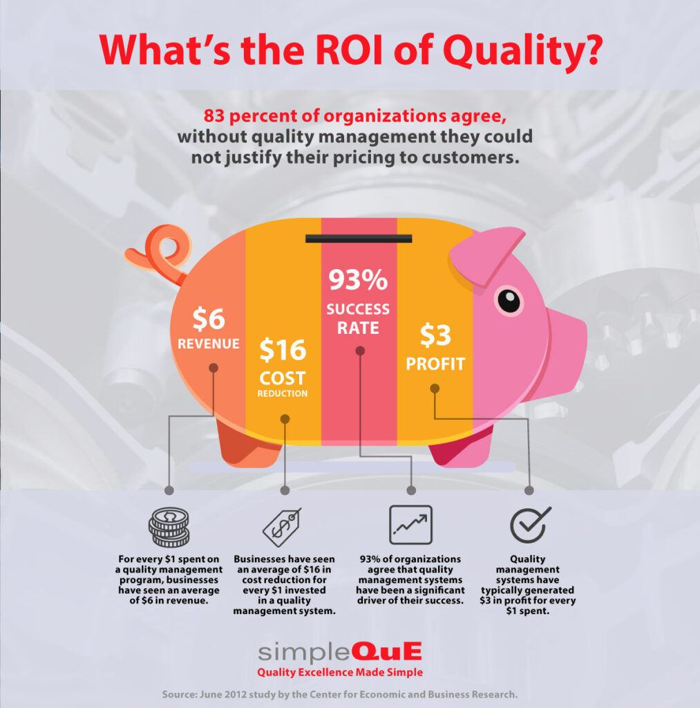 SQ_Infographic_ROIQuality