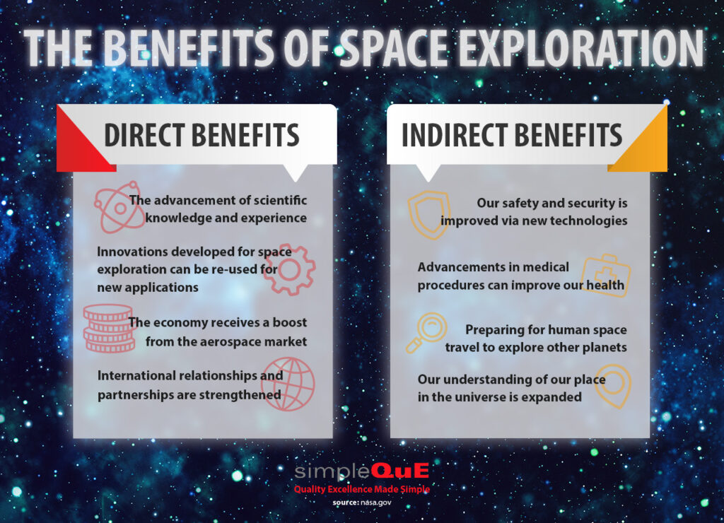 SQ_Infographic_SpaceExploration-V2