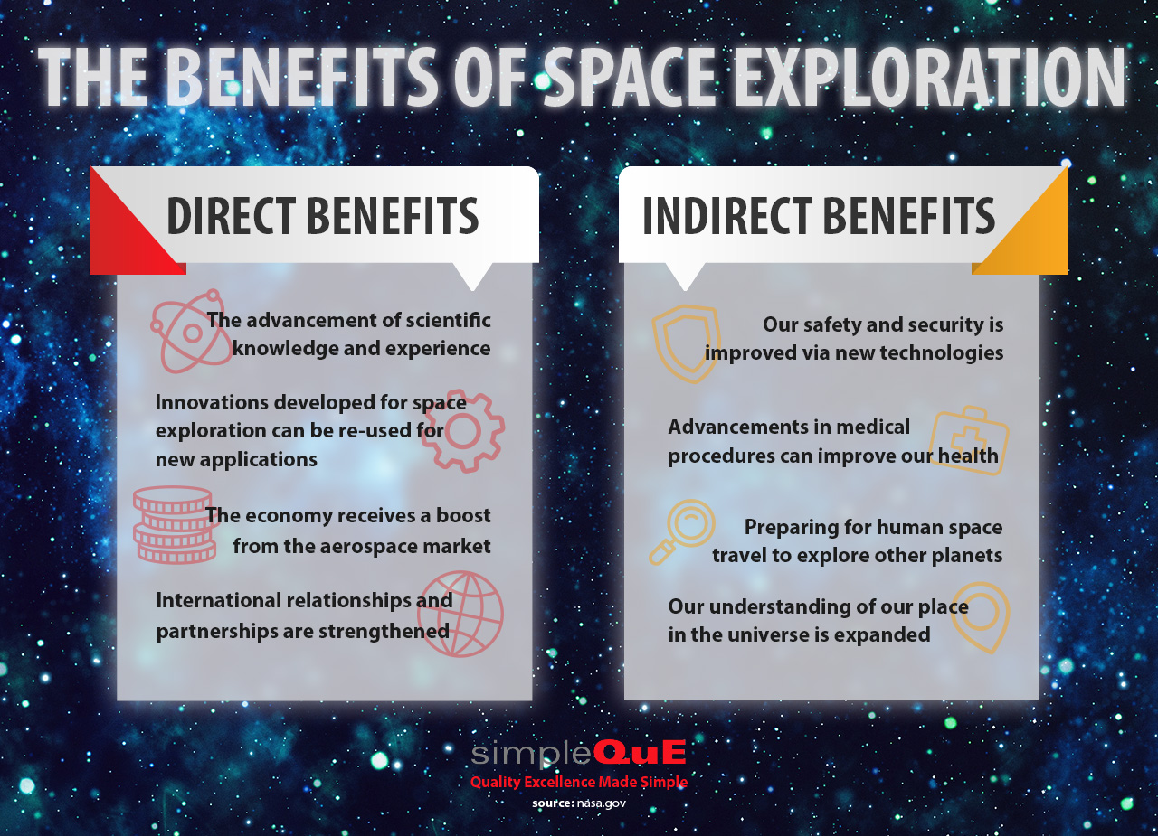space exploration benefits essay