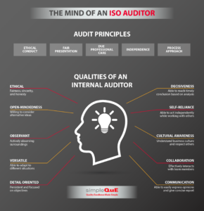 qualities-of-an-internal-auditor