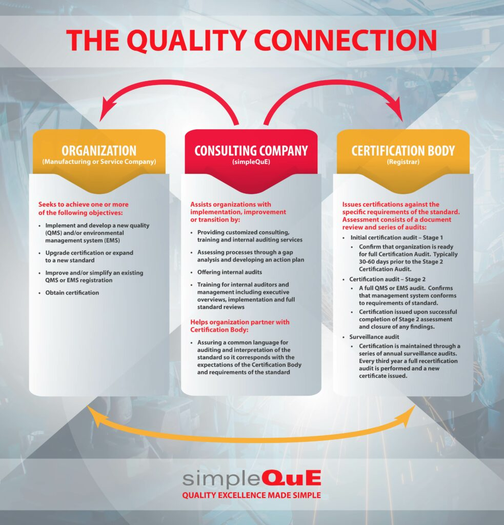 SQ_QualityConnection