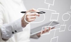 Interaction of Process Maps – The Process Approach
