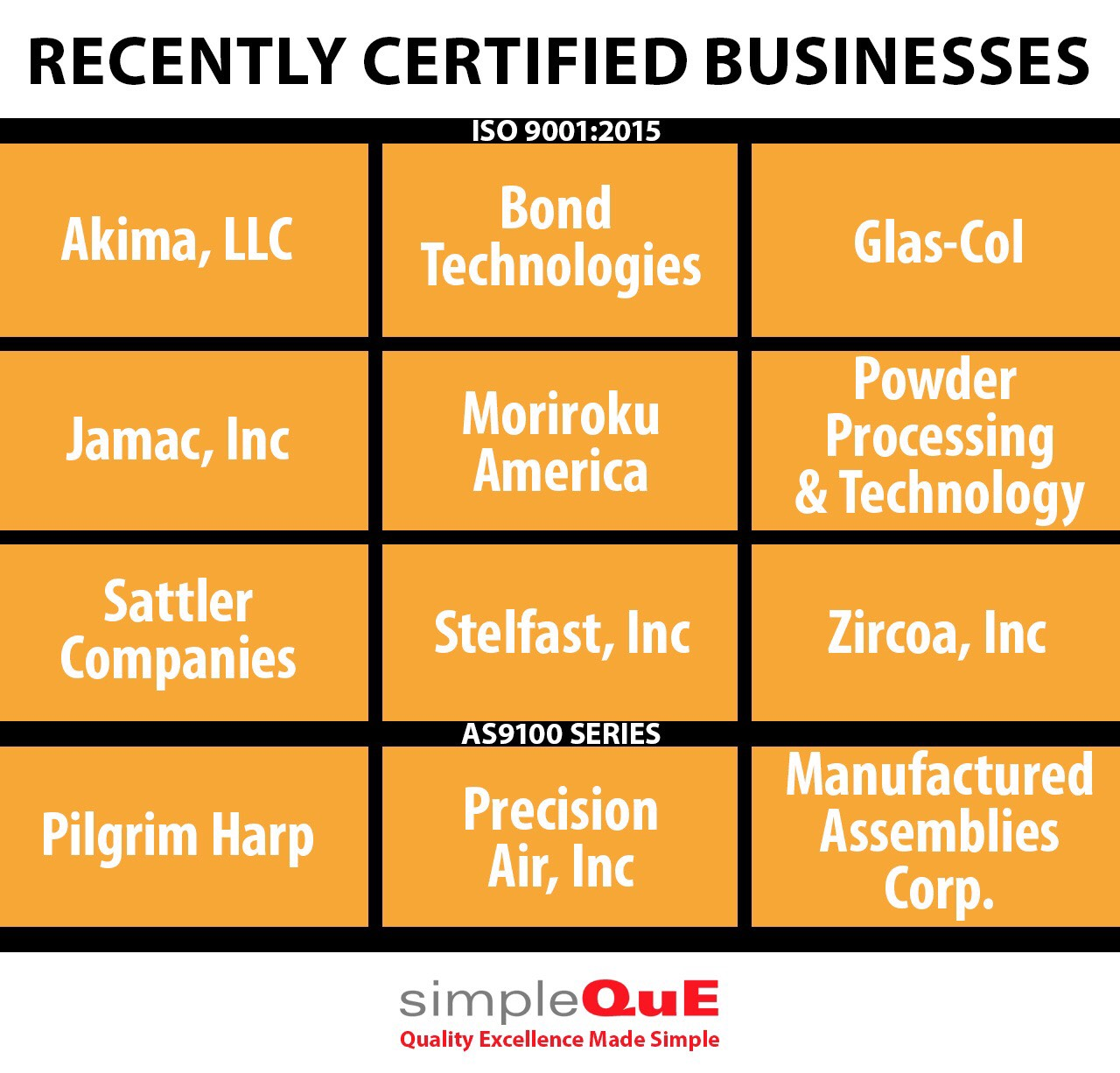 Iso certification page 2 simpleque simpleque an iso 90012015 certified company assists organizations with implementation improvement or transition of these standards by providing 1betcityfo Choice Image