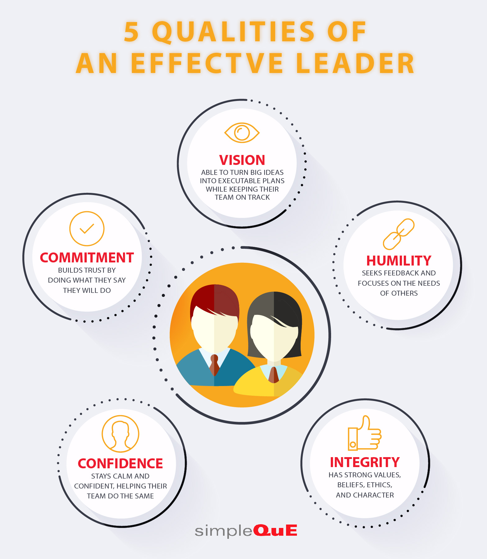 5 Qualities Of An Effective Leader