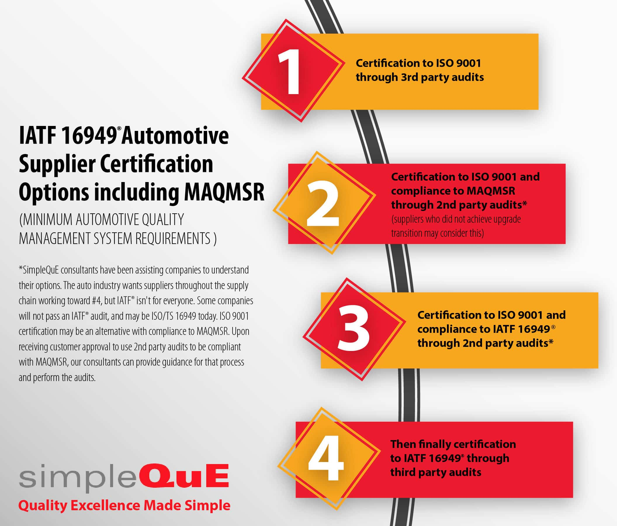 Maqmsr simpleque iatf 16949 automotive supplier certification options including maqmsr 1betcityfo Choice Image