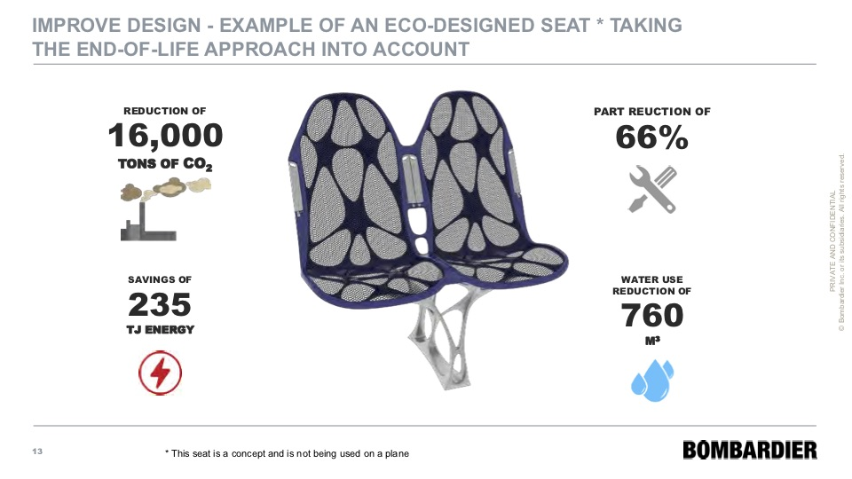 How Aircraft Manufacturers Are Reducing Environmental Impact