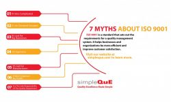 ISO 9001 Myths and Their Reality
