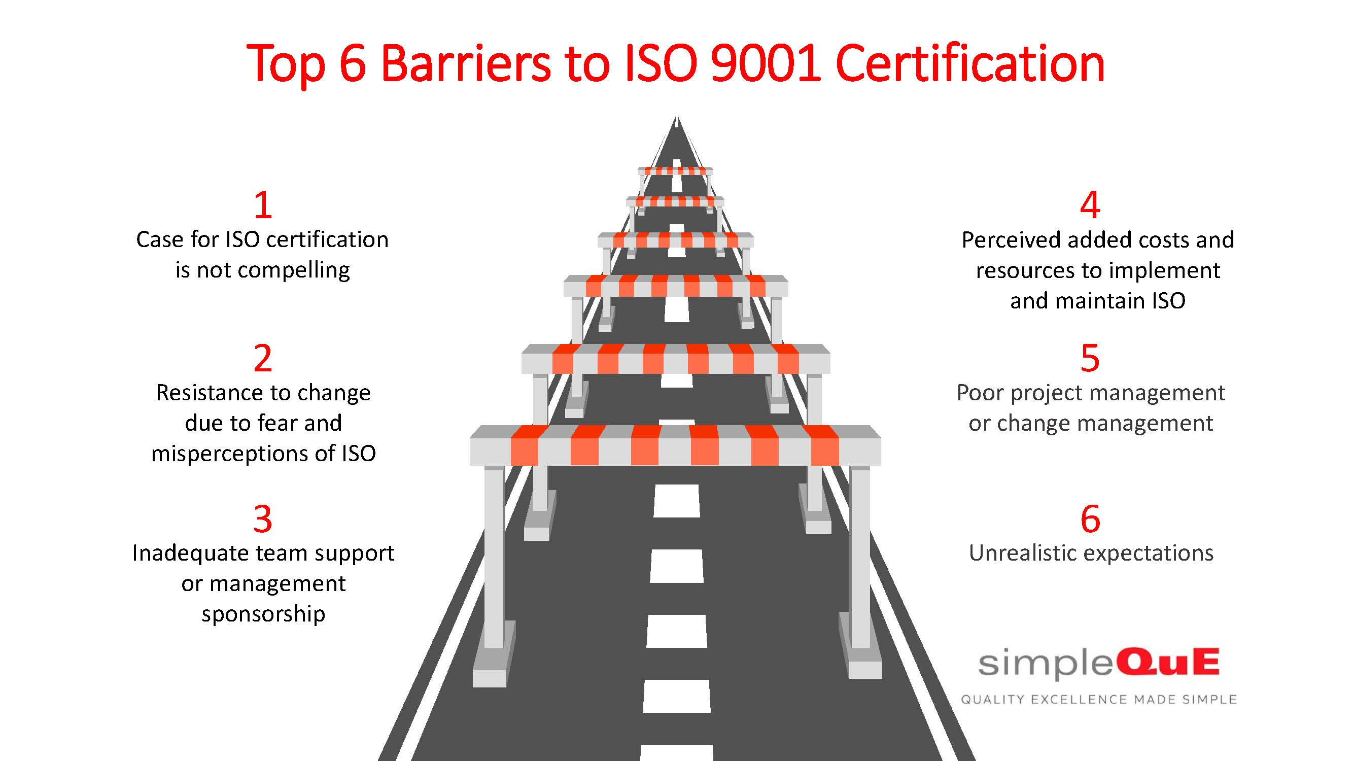 The Top 6 Barriers to ISO 9001 Certification and How to Remove Them
