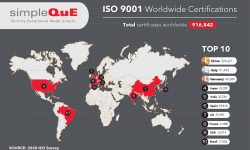 Top 10 Countries for ISO 9001 and ISO 14001 Certifications Worldwide – ISO Survey 2020