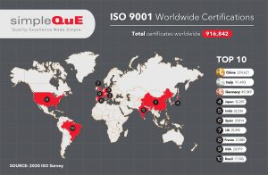 Top 10 countries with ISO 9001 certifications