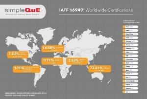 IATF 16949 certified sites worldwide 2021